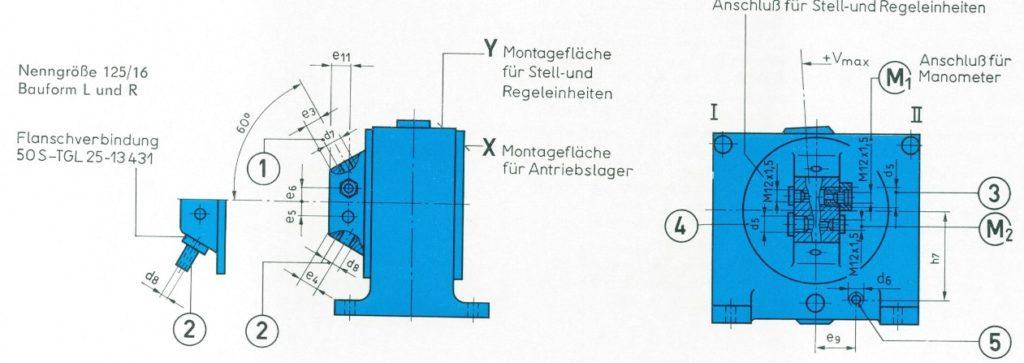 Lage und Größe der Anschlüsse der Radialkolbenpumpen nach TGL 10868