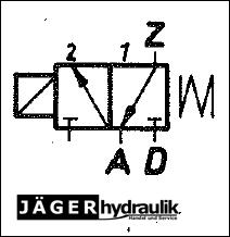 TGL 20710 Symbol Wegeventil ohne Zusatzeinheit