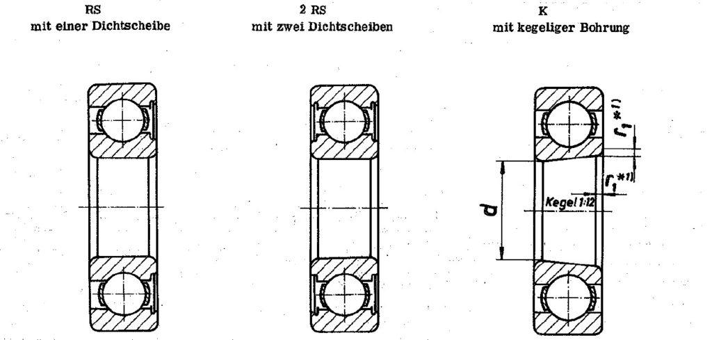 TGL 2981 DIN 625 - die Bedeutung von RS 2RS K