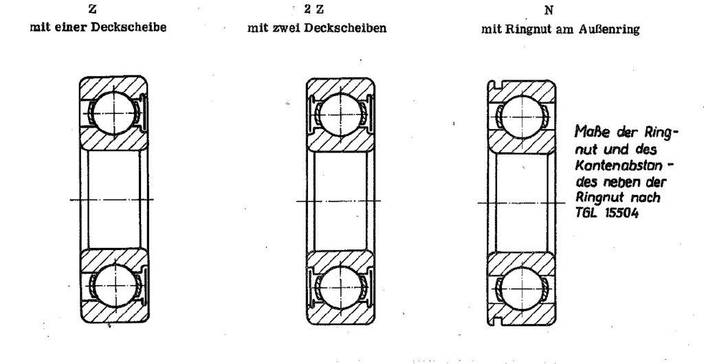 TGL 2981 DIN 625 - die Bedeutung von Z 2Z N