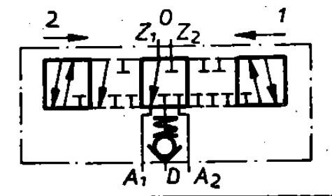 Funktion 05 der TGL 10921 Steuereinheit als Schaltzeichen