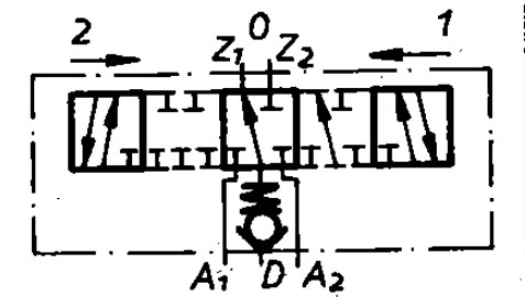 Funktion 06 der TGL 10921 Steuereinheit als Schaltzeichen