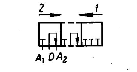 Funktion 14 der TGL 10921 Steuereinheit als Schaltzeichen